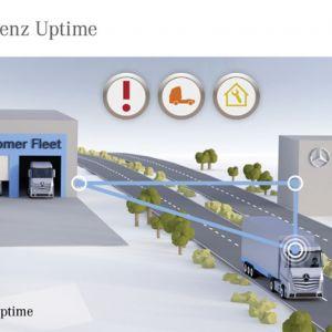 Mercedes-Benz Uptime: Deutliche Steigerung der Fahrzeugverfügbarkeit durch Vernetzung