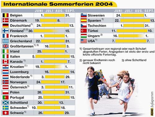 Schulferien 2004